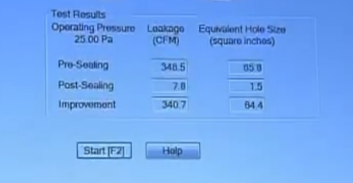 Aeroseal Test Results